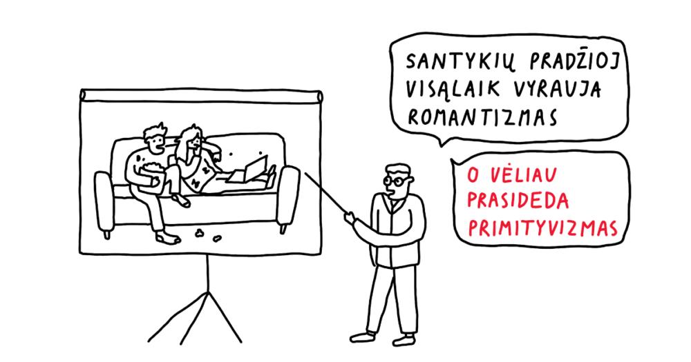 MOdisėja | Virtualus Lietuvos meno nuotykis | Žaidimas | MO muziejus